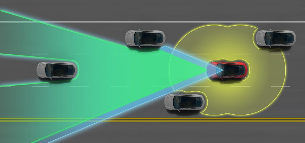 Tesla Autopilot sensors